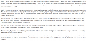 Top 3 Testosterone Supplements   LJ100, Unleashed, & Tribulus