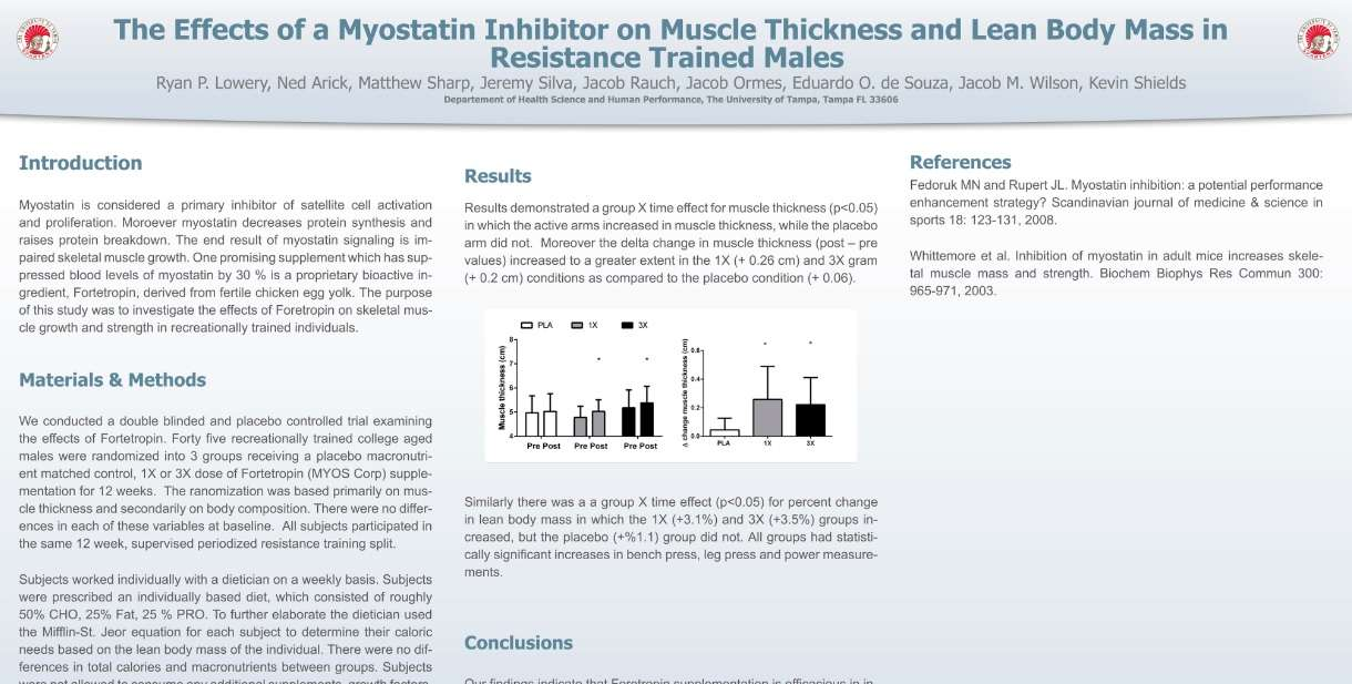 myostatin supplement
