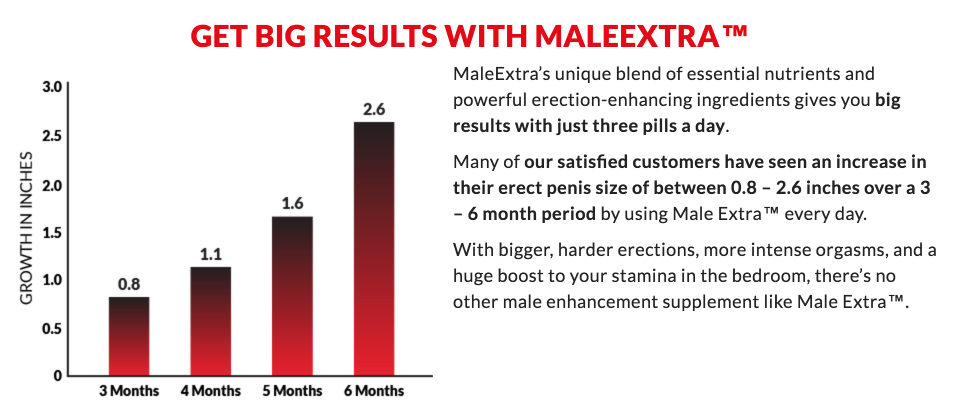 male enhancement pills