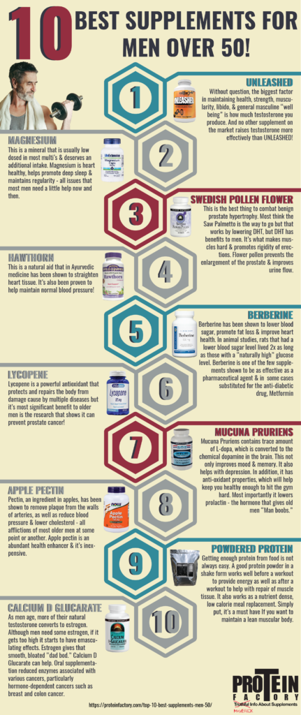 The Top 10 Best Supplements For Men Over 50 | By Nelson